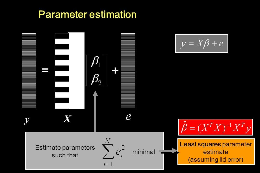 Parameter estimation = + Least squares parameter estimate (assuming iid error) Least squares parameter estimate (assuming iid error) Estimate paramete