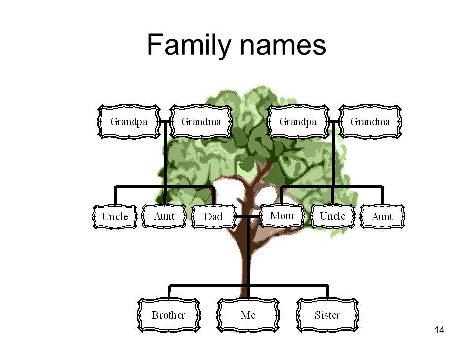 14 Family names