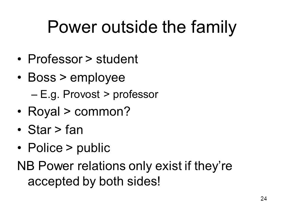 24 Power outside the family Professor > student Boss > employee –E.g.