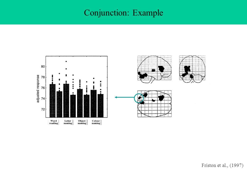 Conjunction: Example Friston et al., (1997)