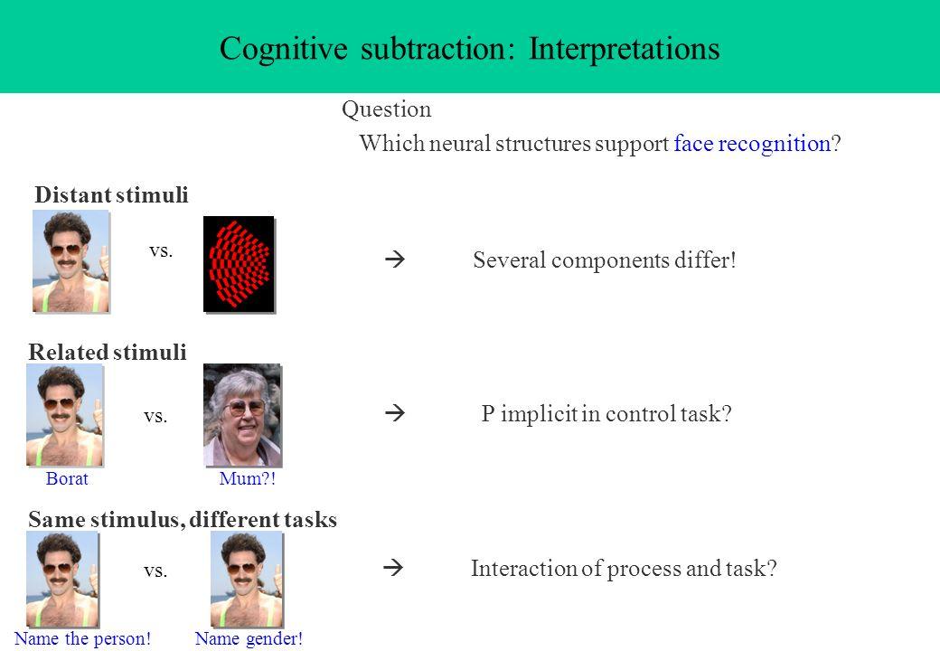 Cognitive subtraction: Interpretations Several components differ! Distant stimuli vs. P implicit in control task? Related stimuli vs. BoratMum?! Inter