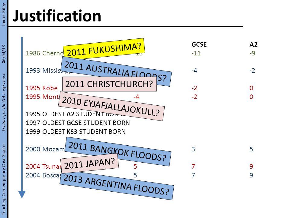 Contemporary Case Studies: Ideas 2010-2011-2012- Earthquake - MEDC Christchurch, Feb 11 N Italy, May 12 Earthquake - NIC Chile, Feb 10 Yushu (Chi), April 10; Earthquake - LEDC Haiti, Jan 10 Iran, Aug 12; Tsunami Japan, Mar 11 Landslides China, Aug 10 Brazil, Jan 11 Seoul, July 11 Eruption - MEDC Eyjafjallajokull, April 10 Eruption - LEDC Merapi (Ind), Oct 10 Floods - MEDC Australia, Jan 11 Floods - NIC Argentina, Apr 13 Floods - LEDC Pakistan, Aug 10 Bangkok, Oct 11; Tornado Joplin (USA), May 11 Typhoon - LEDC Bopha (Phi), Dec 12 Hurricane - MEDC Irene, Aug 11 Sandy (USA), Oct 12; Oil Spill - NIC Dalian (Chi), July 10 Oil Spill - MEDC Gulf of Mexico, April 10 Drought - MEDC USA/Australia, yearly Drought - LEDC Sahel/Somalia (ongoing) Teaching Contemporary Case Studies Lecture for the GA conference 06/04/13 James Riley