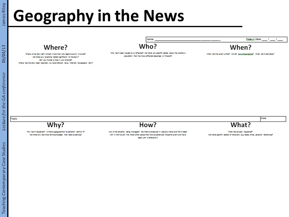 Contemporary Case Studies: Techniques GITN article analysis – 6 questions Images only Timelines Compare and contrast Group talk News reports (video) Newspaper reports iPhone apps Twitter/Facebook Teaching Contemporary Case Studies Lecture for the GA conference 06/04/13 James Riley