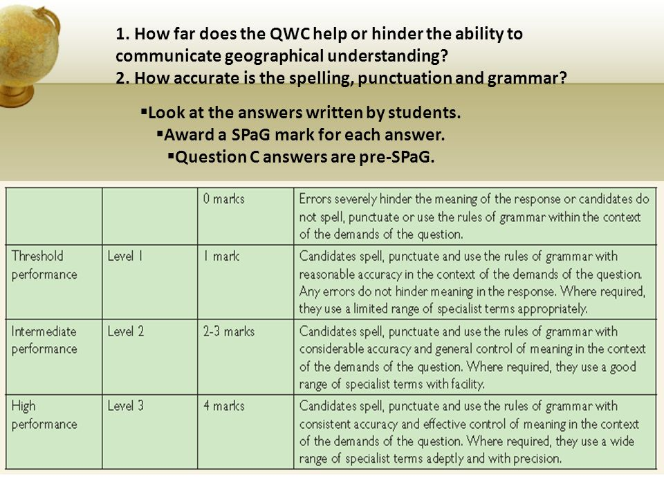 1. How far does the QWC help or hinder the ability to communicate geographical understanding.