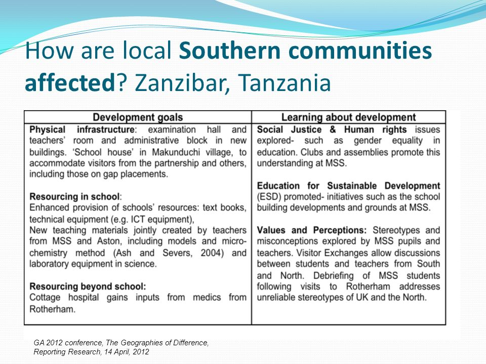 How are local Southern communities affected.