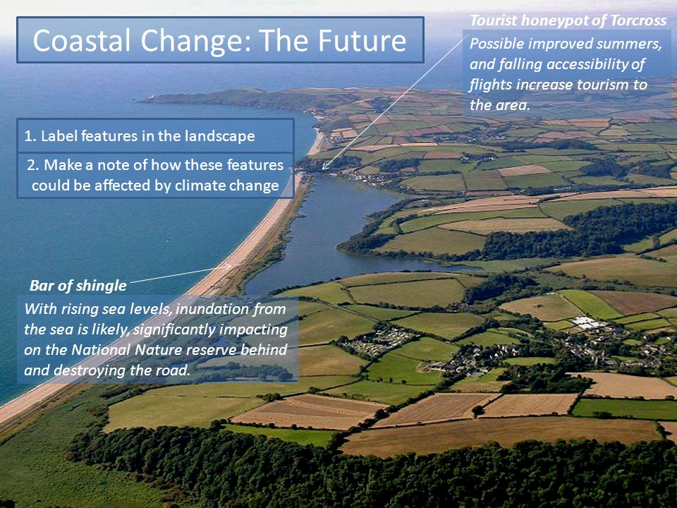 Coastal Change: The Future 1. Label features in the landscape 2.