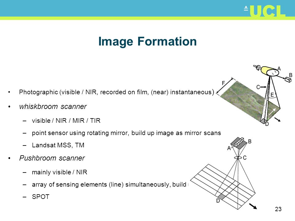 23 Image Formation Photographic (visible / NIR, recorded on film, (near) instantaneous ) whiskbroom scanner –visible / NIR / MIR / TIR –point sensor u