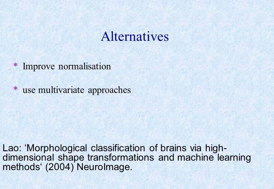 Alternatives *Improve normalisation *use multivariate approaches Lao: Morphological classification of brains via high- dimensional shape transformatio
