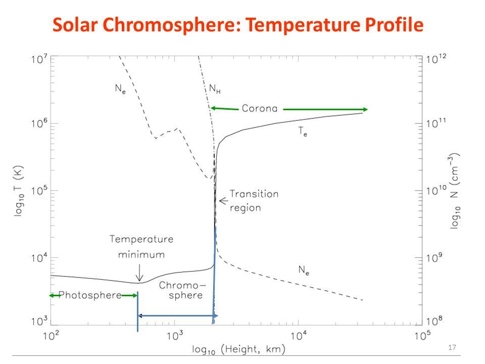 Solar Chromosphere: Temperature Profile 17