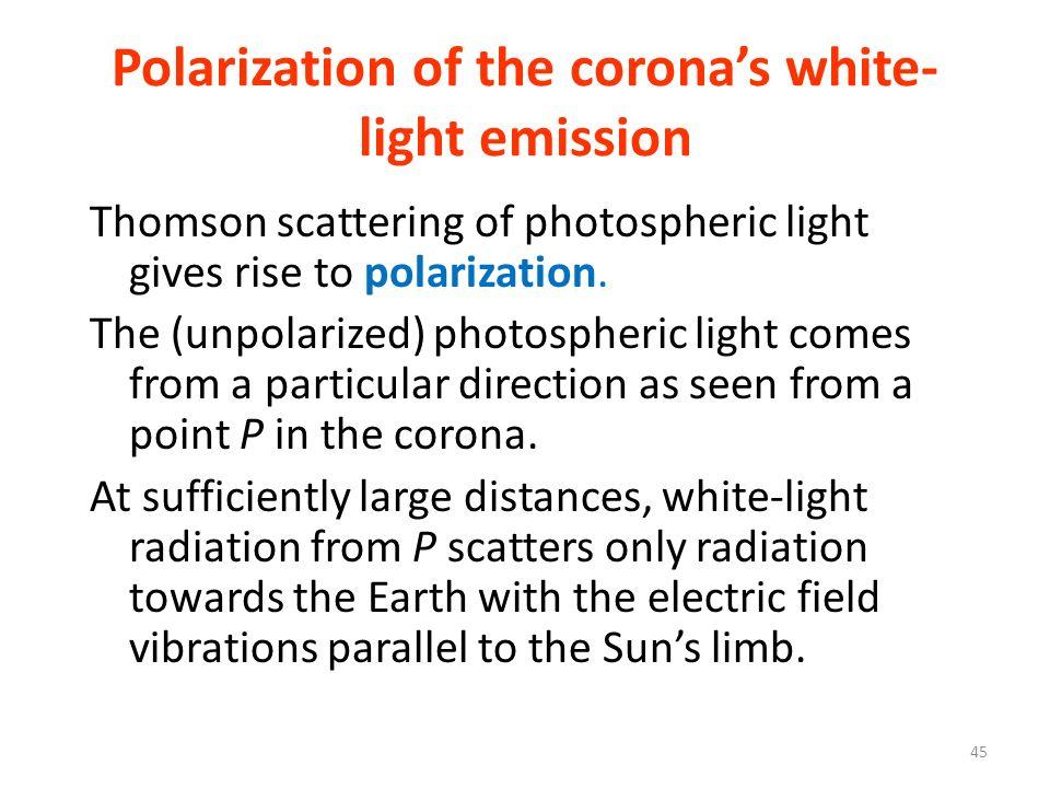 Polarization of the coronas white- light emission Thomson scattering of photospheric light gives rise to polarization. The (unpolarized) photospheric