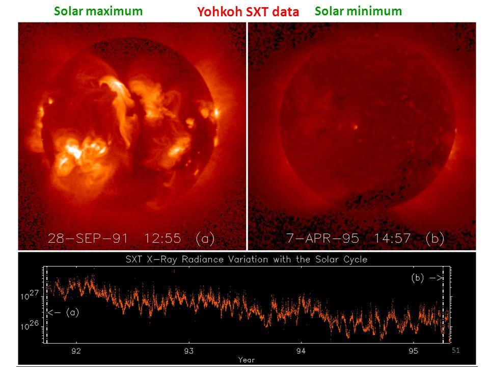 Solar maximumSolar minimum 51 Yohkoh SXT data