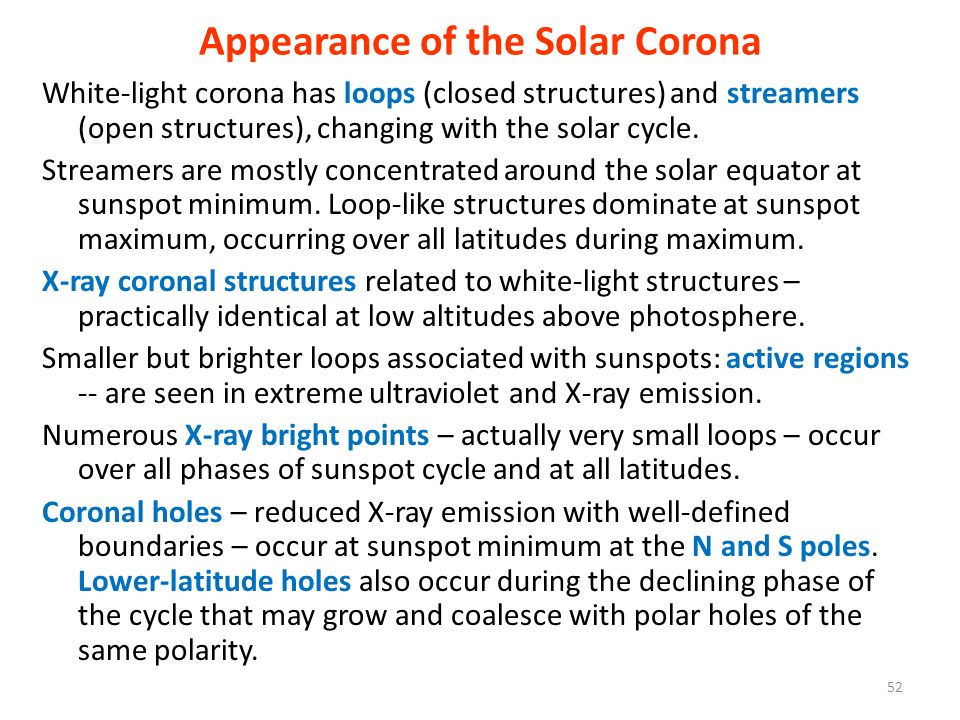 Appearance of the Solar Corona White-light corona has loops (closed structures) and streamers (open structures), changing with the solar cycle. Stream