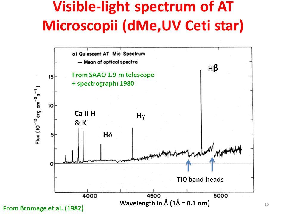 Visible-light spectrum of AT Microscopii (dMe,UV Ceti star) 16 HβHβ HγHγ HδHδ Ca II H & K TiO band-heads From SAAO 1.9 m telescope + spectrograph: 198