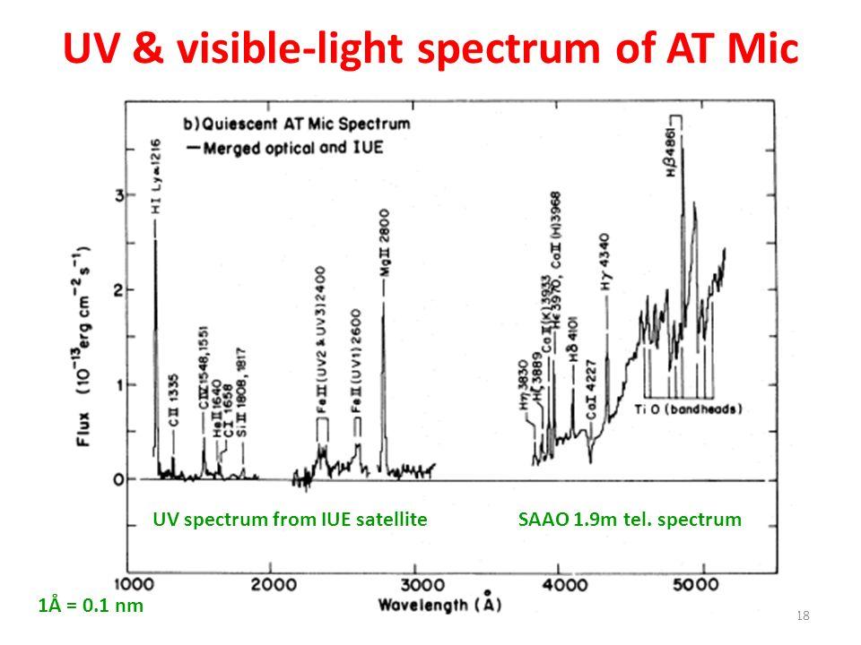 UV & visible-light spectrum of AT Mic 18 UV spectrum from IUE satelliteSAAO 1.9m tel. spectrum 1Å = 0.1 nm