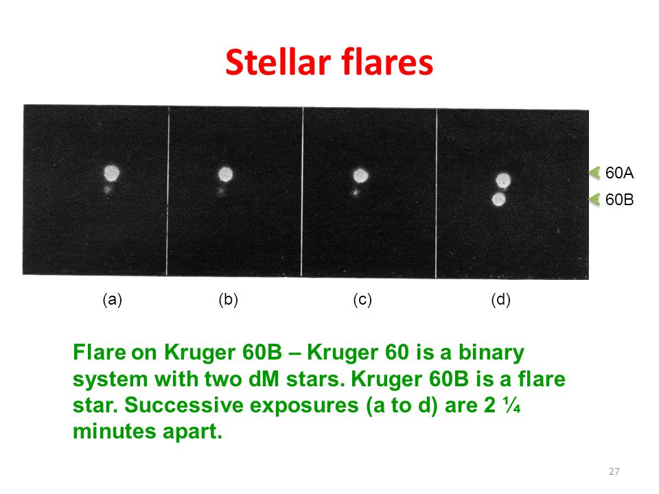 Stellar flares 27 Flare on Kruger 60B – Kruger 60 is a binary system with two dM stars. Kruger 60B is a flare star. Successive exposures (a to d) are