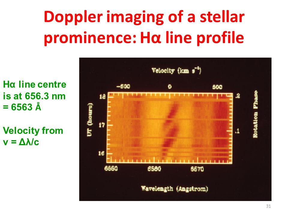 Doppler imaging of a stellar prominence: Hα line profile 31 Hα line centre is at 656.3 nm = 6563 Å Velocity from v = Δλ/c