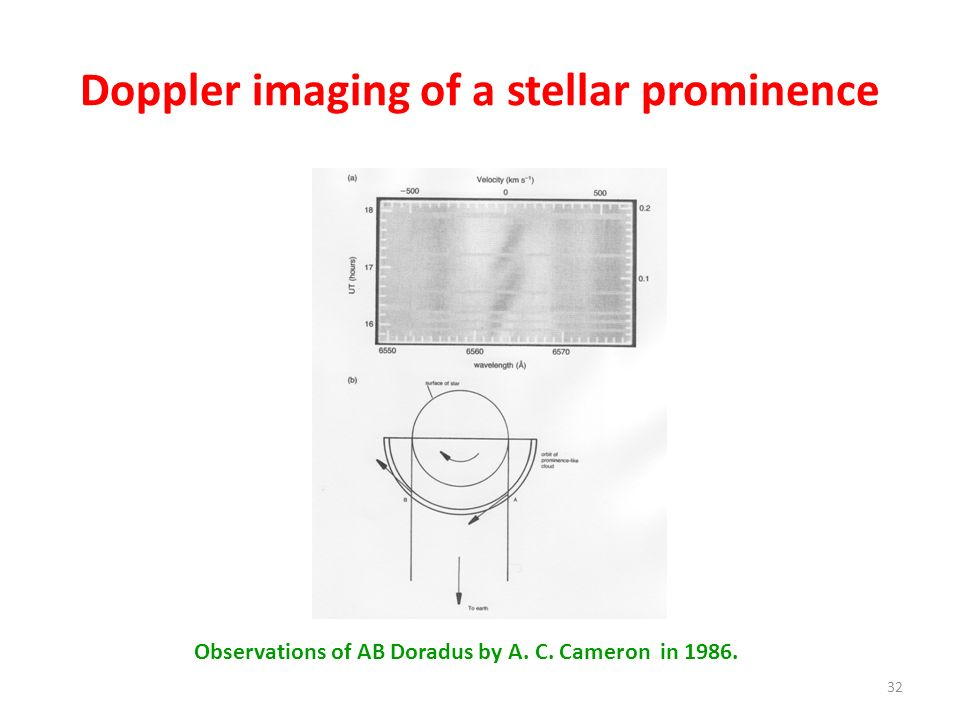 Doppler imaging of a stellar prominence 32 Observations of AB Doradus by A. C. Cameron in 1986.