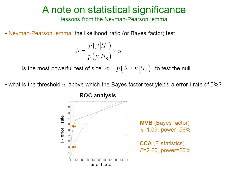 A note on statistical significance lessons from the Neyman-Pearson lemma Neyman-Pearson lemma: the likelihood ratio (or Bayes factor) test is the most powerful test of size to test the null.