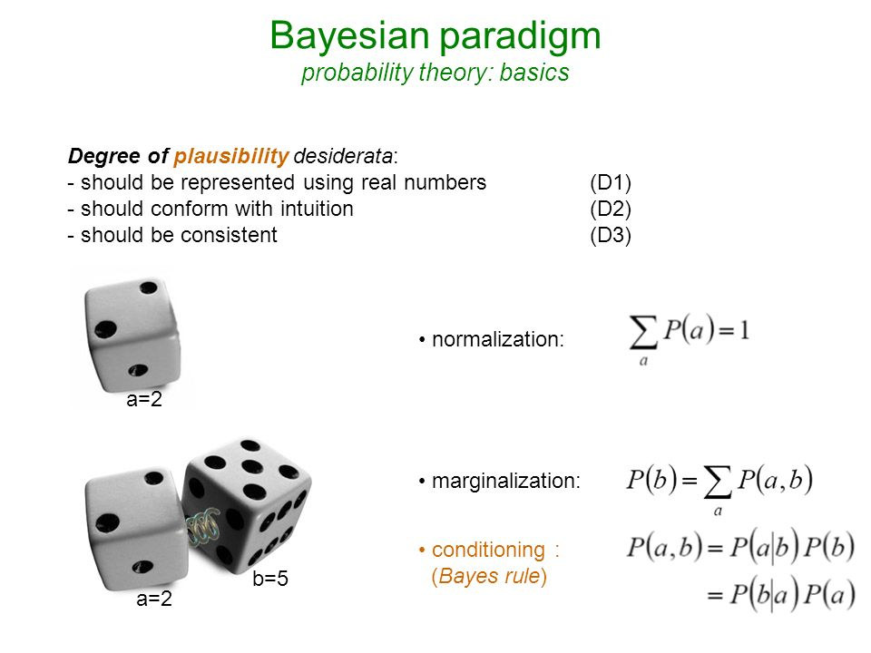 Degree of plausibility desiderata: - should be represented using real numbers(D1) - should conform with intuition(D2) - should be consistent(D3) a=2 b=5 a=2 normalization: marginalization: conditioning : (Bayes rule) Bayesian paradigm probability theory: basics