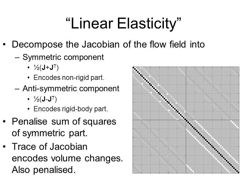 Linear Elasticity Decompose the Jacobian of the flow field into –Symmetric component ½(J+J T ) Encodes non-rigid part. –Anti-symmetric component ½(J-J