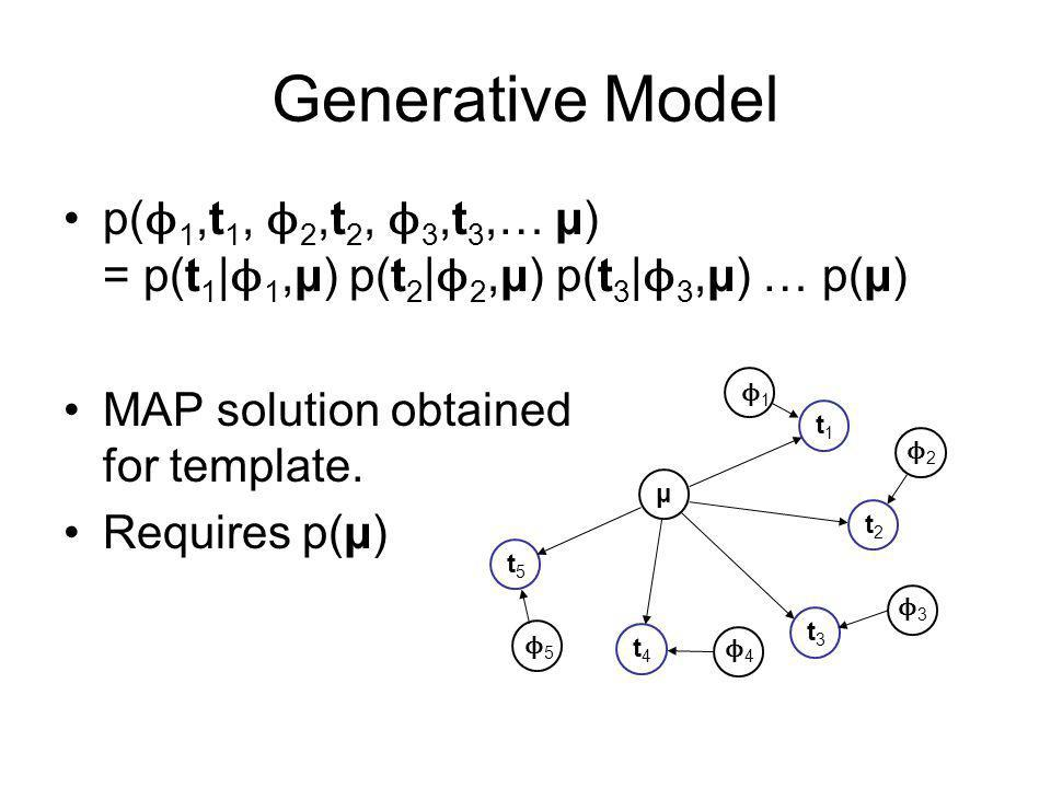 Generative Model p( ϕ 1,t 1, ϕ 2,t 2, ϕ 3,t 3,… μ) = p(t 1 | ϕ 1,μ) p(t 2 | ϕ 2,μ) p(t 3 | ϕ 3,μ) … p(μ) MAP solution obtained for template. Requires