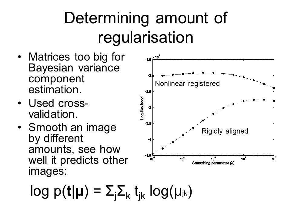 Determining amount of regularisation Matrices too big for Bayesian variance component estimation. Used cross- validation. Smooth an image by different