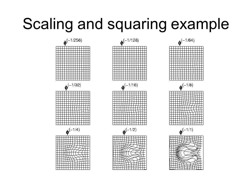 Scaling and squaring example