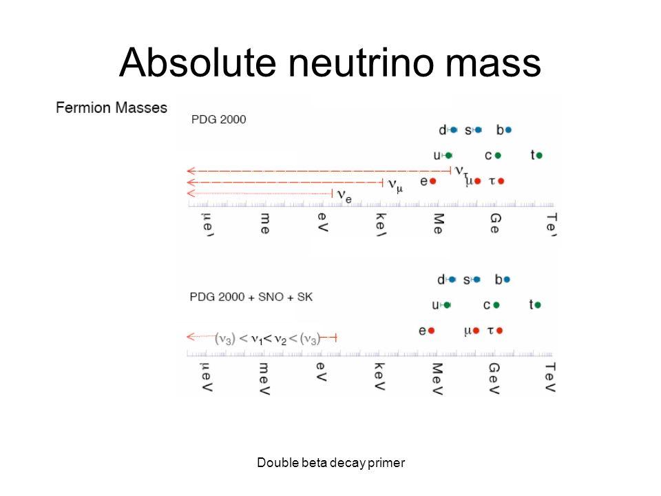 Double beta decay primer Absolute neutrino mass DE LA MACORRA ET AL. ASTRO-PH/0608351