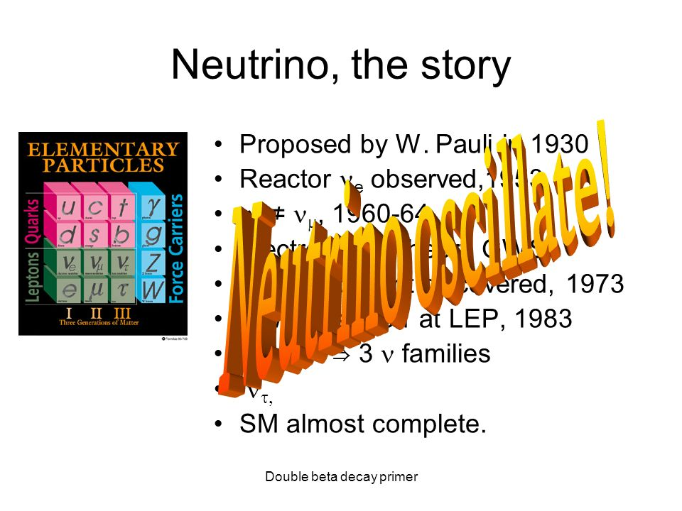 Double beta decay primer Neutrino, the story Proposed by W.