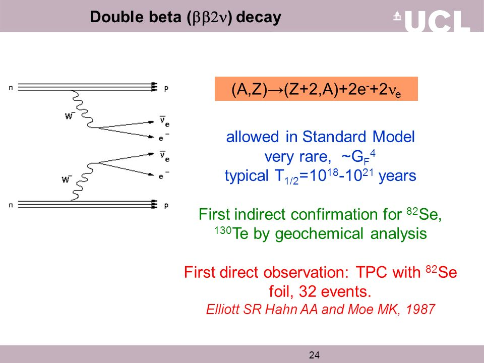 Double beta ( ) decay (A,Z)(Z+2,A)+2e - +2 e allowed in Standard Model very rare, ~G F 4 typical T 1/2 =10 18 -10 21 years First indirect confirmation for 82 Se, 130 Te by geochemical analysis First direct observation: TPC with 82 Se foil, 32 events.