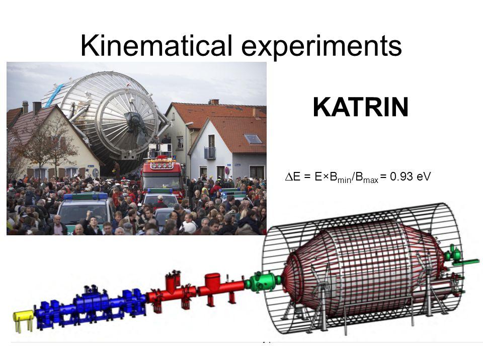 Double beta decay primer Kinematical experiments E = E×B min /B max = 0.93 eV KATRIN