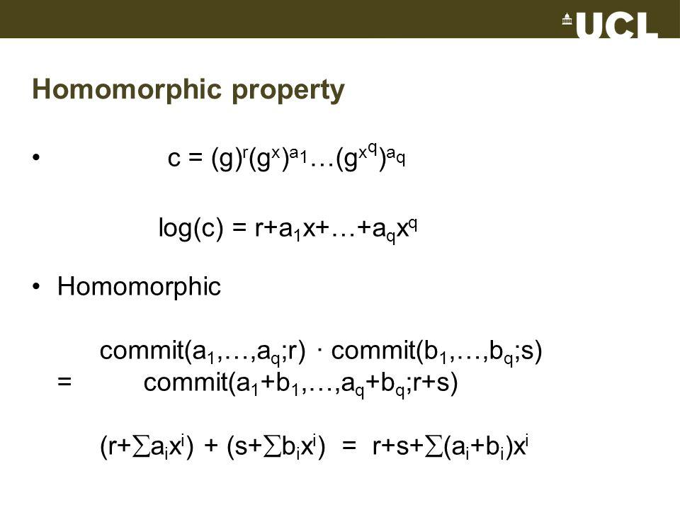 Homomorphic property c = (g) r (g x ) a 1 …(g x q ) a q log(c) = r+a 1 x+…+a q x q Homomorphic commit(a 1,…,a q ;r) commit(b 1,…,b q ;s) = commit(a 1 +b 1,…,a q +b q ;r+s) (r+ a i x i ) + (s+ b i x i ) = r+s+ (a i +b i )x i