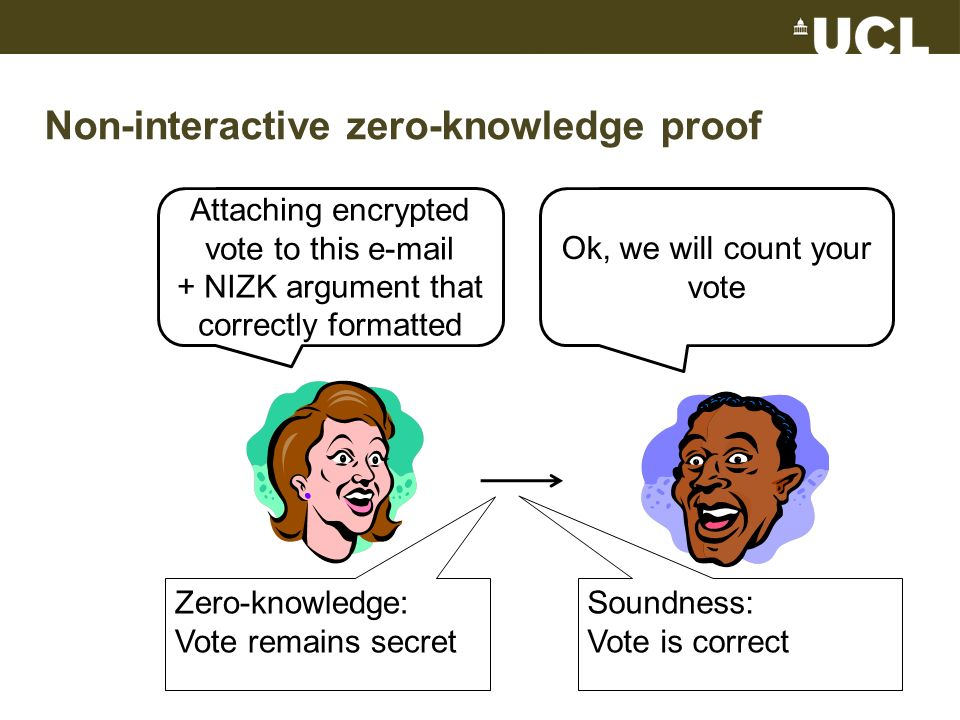 Non-interactive zero-knowledge proof VoterOfficial Ok, we will count your vote Attaching encrypted vote to this e-mail + NIZK argument that correctly