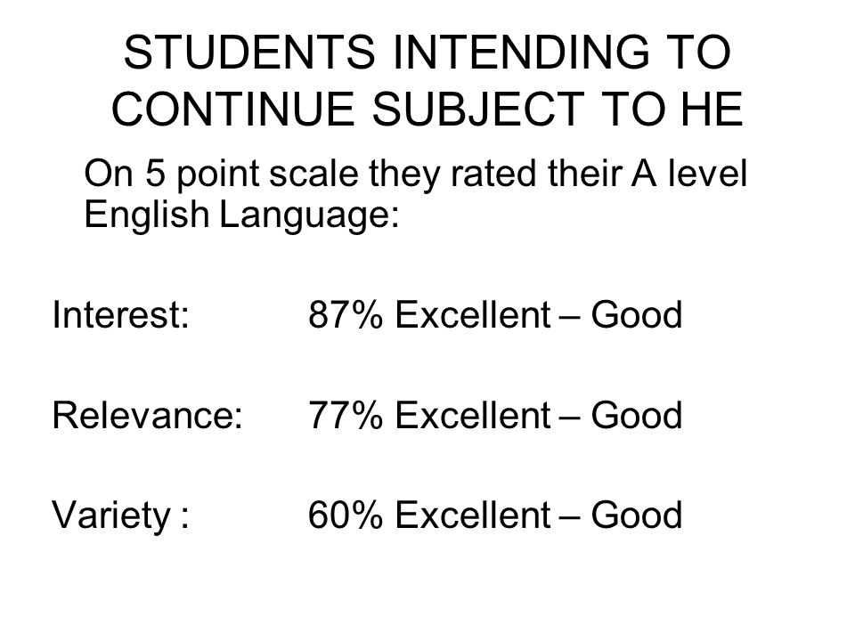 STUDENTS INTENDING TO CONTINUE SUBJECT TO HE On 5 point scale they rated their A level English Language: Interest: 87% Excellent – Good Relevance: 77% Excellent – Good Variety : 60% Excellent – Good