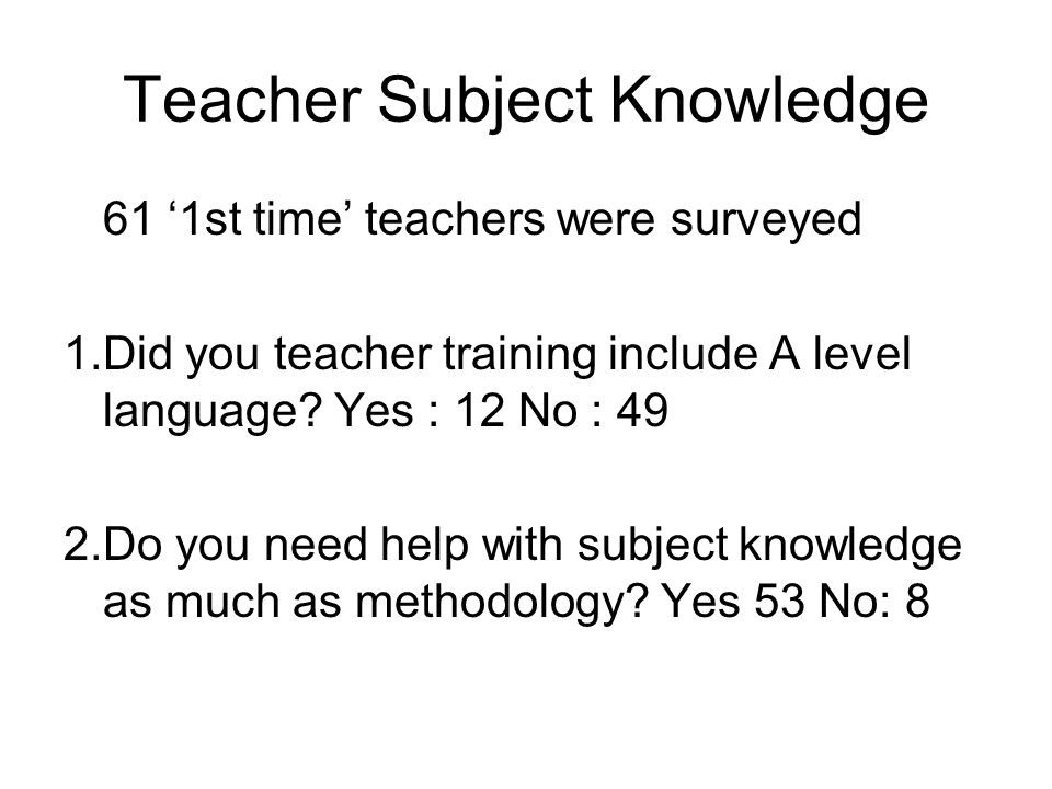 Teacher Subject Knowledge 61 1st time teachers were surveyed 1.Did you teacher training include A level language? Yes : 12 No : 49 2.Do you need help