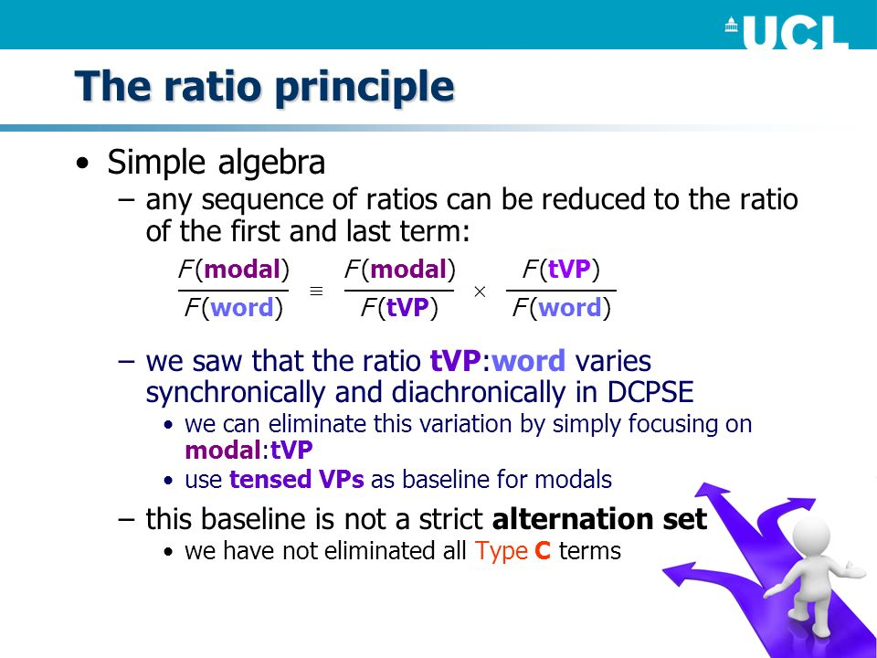 The ratio principle Simple algebra –any sequence of ratios can be reduced to the ratio of the first and last term: –we saw that the ratio tVP:word var