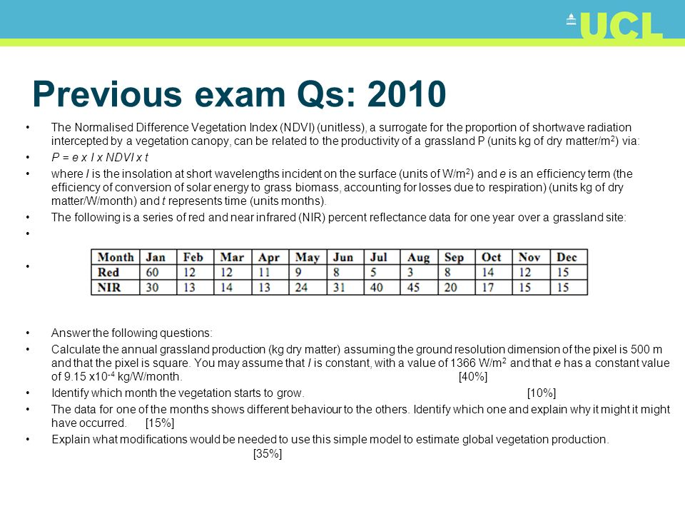 Previous exam Qs: 2010 The Normalised Difference Vegetation Index (NDVI) (unitless), a surrogate for the proportion of shortwave radiation intercepted