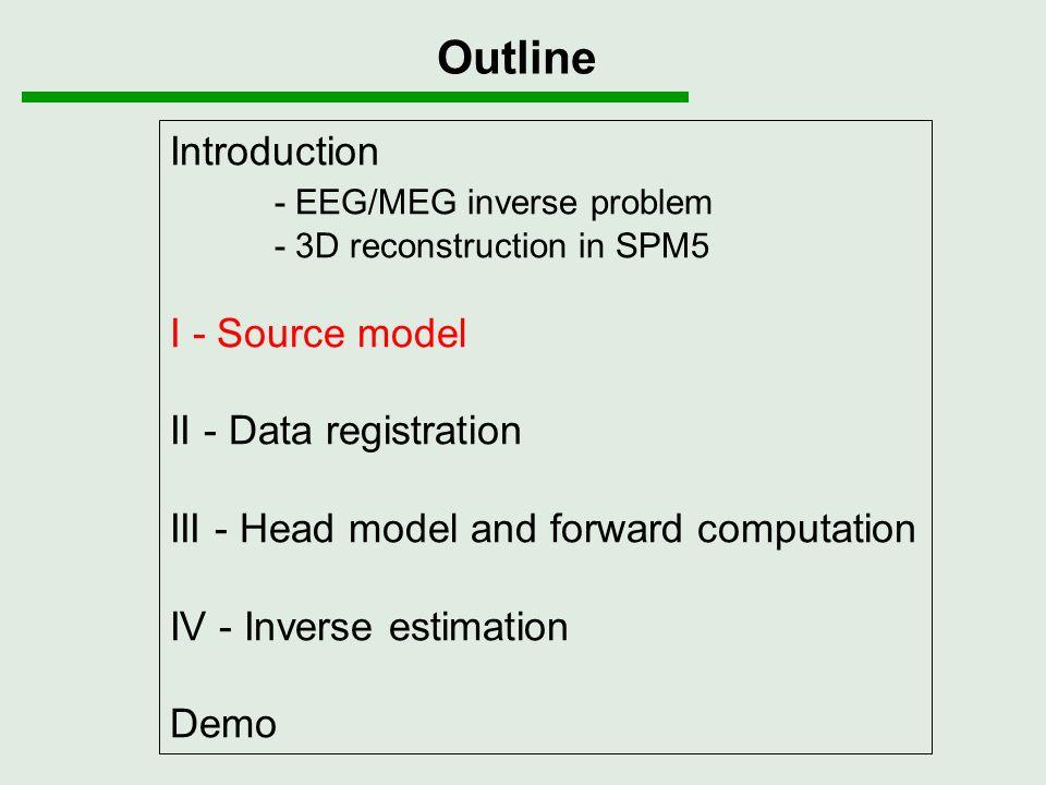 Outline Introduction - EEG/MEG inverse problem - 3D reconstruction in SPM5 I - Source model II - Data registration III - Head model and forward comput