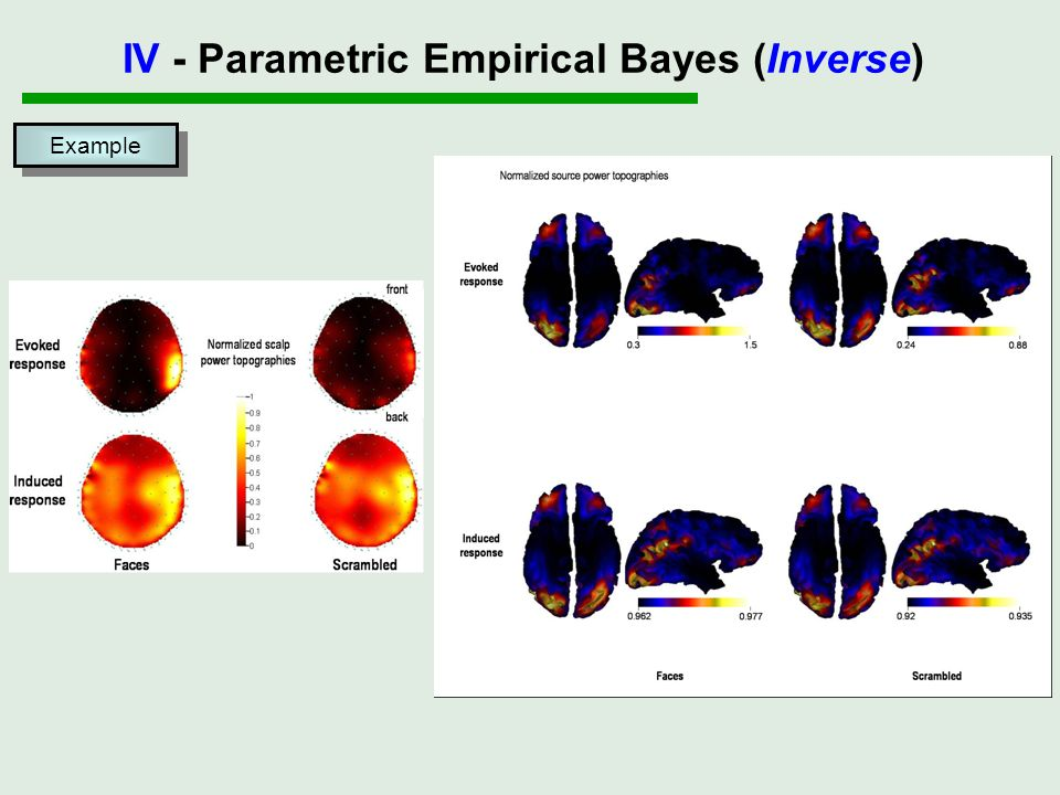 Example IV - Parametric Empirical Bayes (Inverse)