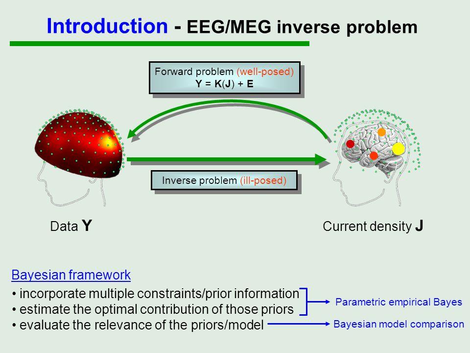 Introduction - EEG/MEG inverse problem Data Y Current density J Inverse problem (ill-posed) Forward problem (well-posed) Y = K(J) + E Forward problem