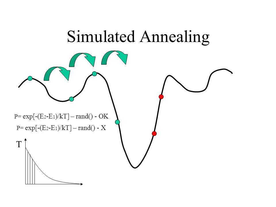 Simulated Annealing T P= exp[-(E 2 -E 1 )/kT] – rand() - OK P= exp[-(E 2 -E 1 )/kT] – rand() - X