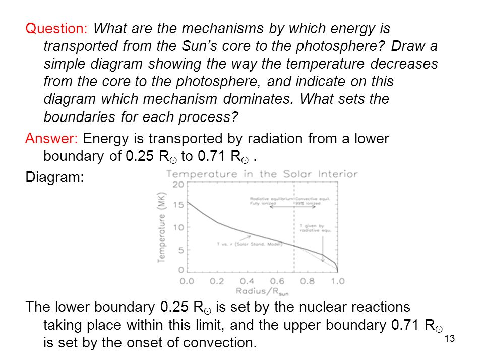 Question: What are the mechanisms by which energy is transported from the Suns core to the photosphere.
