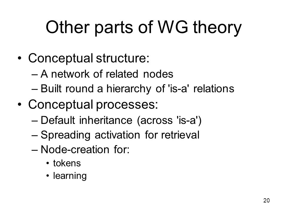 20 Other parts of WG theory Conceptual structure: –A network of related nodes –Built round a hierarchy of is-a relations Conceptual processes: –Default inheritance (across is-a ) –Spreading activation for retrieval –Node-creation for: tokens learning