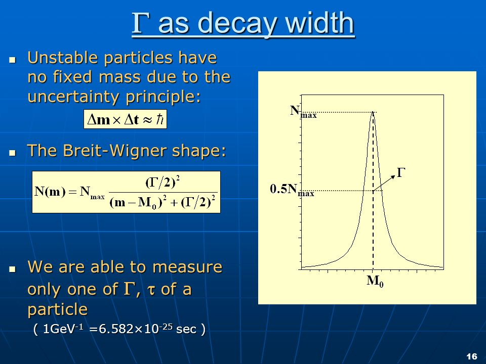 16 as decay width as decay width Unstable particles have no fixed mass due to the uncertainty principle: Unstable particles have no fixed mass due to