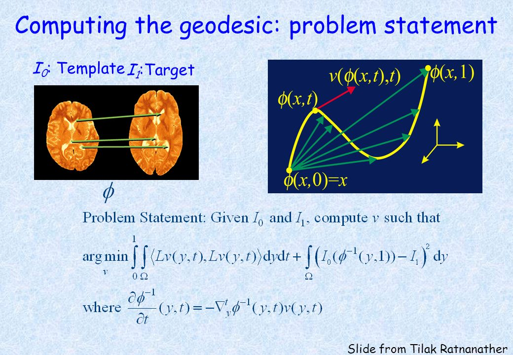Computing the geodesic: problem statement I 0 : Template I 1 :Target Slide from Tilak Ratnanather