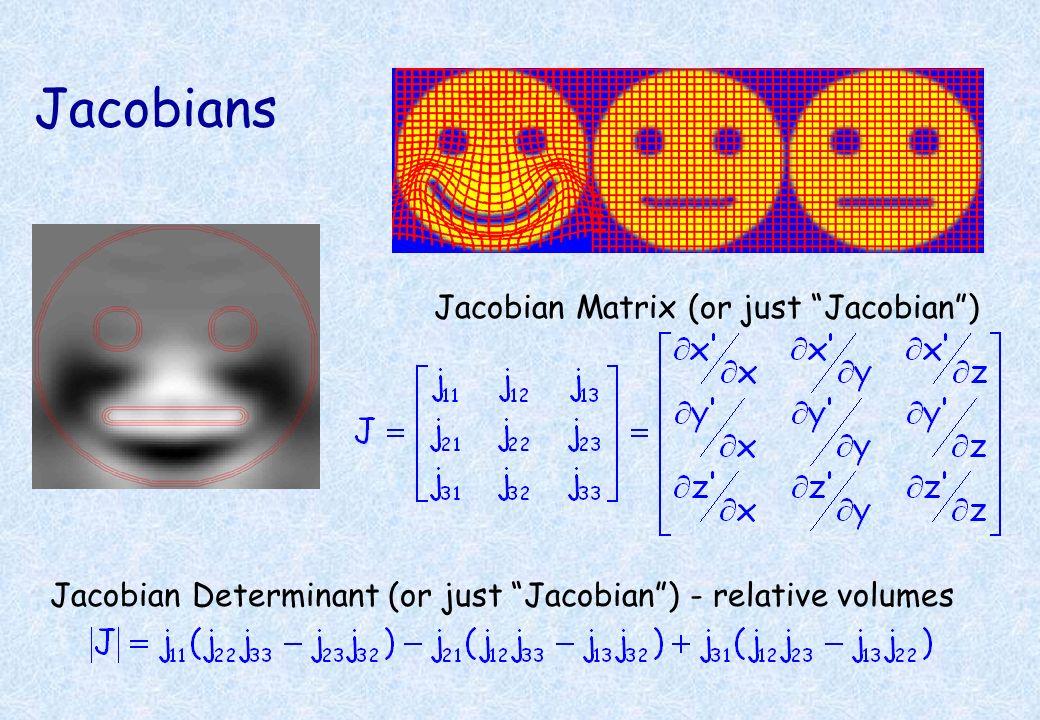 Jacobians Jacobian Matrix (or just Jacobian) Jacobian Determinant (or just Jacobian) - relative volumes