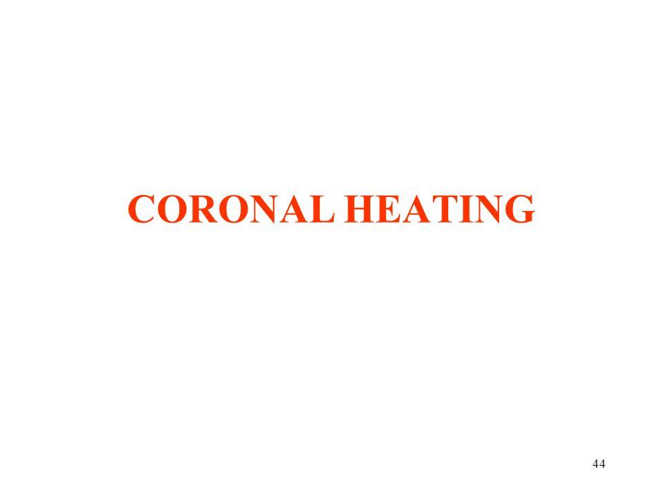 CORONAL HEATING 44