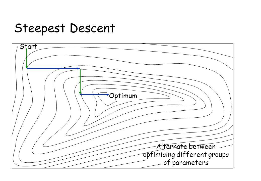 Steepest Descent Start Optimum Alternate between optimising different groups of parameters