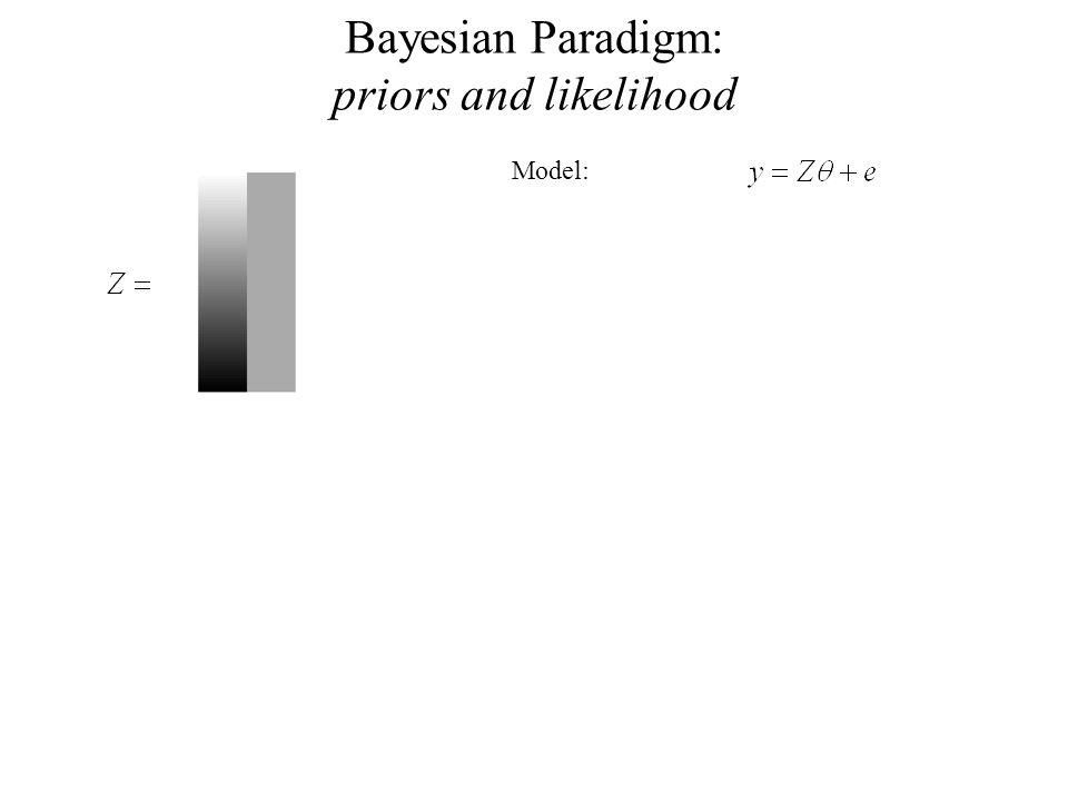 Bayesian Paradigm: priors and likelihood Model: