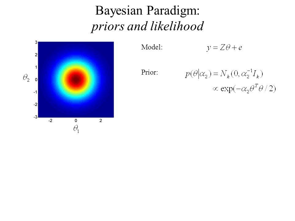 Bayesian Paradigm: priors and likelihood Model: Prior: